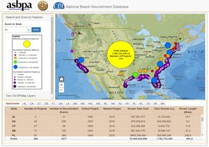National Beach Nourishment Database